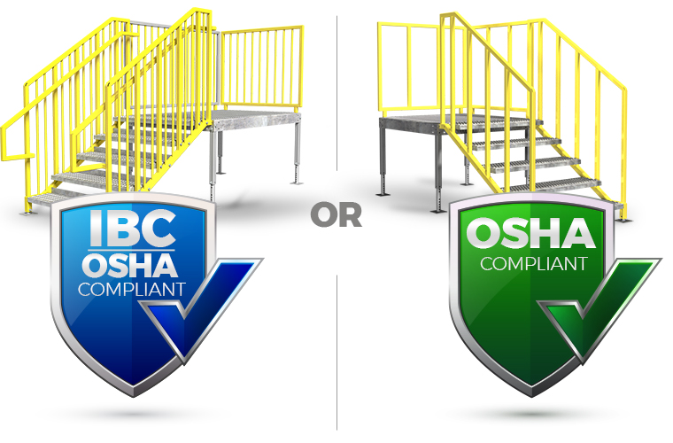 The Difference Between Ibc And Osha Stairs Erectastep